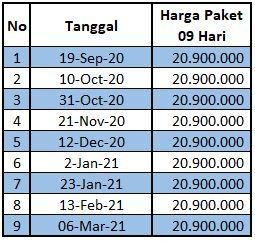 Umroh 9 Hari 2020 2021 Start Jakarta